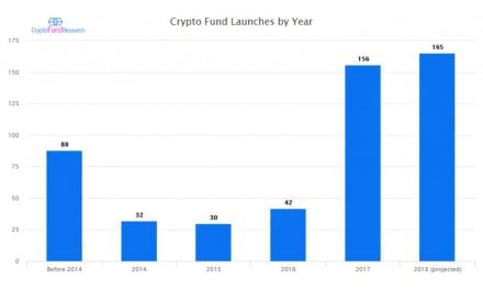 Three Factors Fueling the Surprising Growth of Crypto Funds