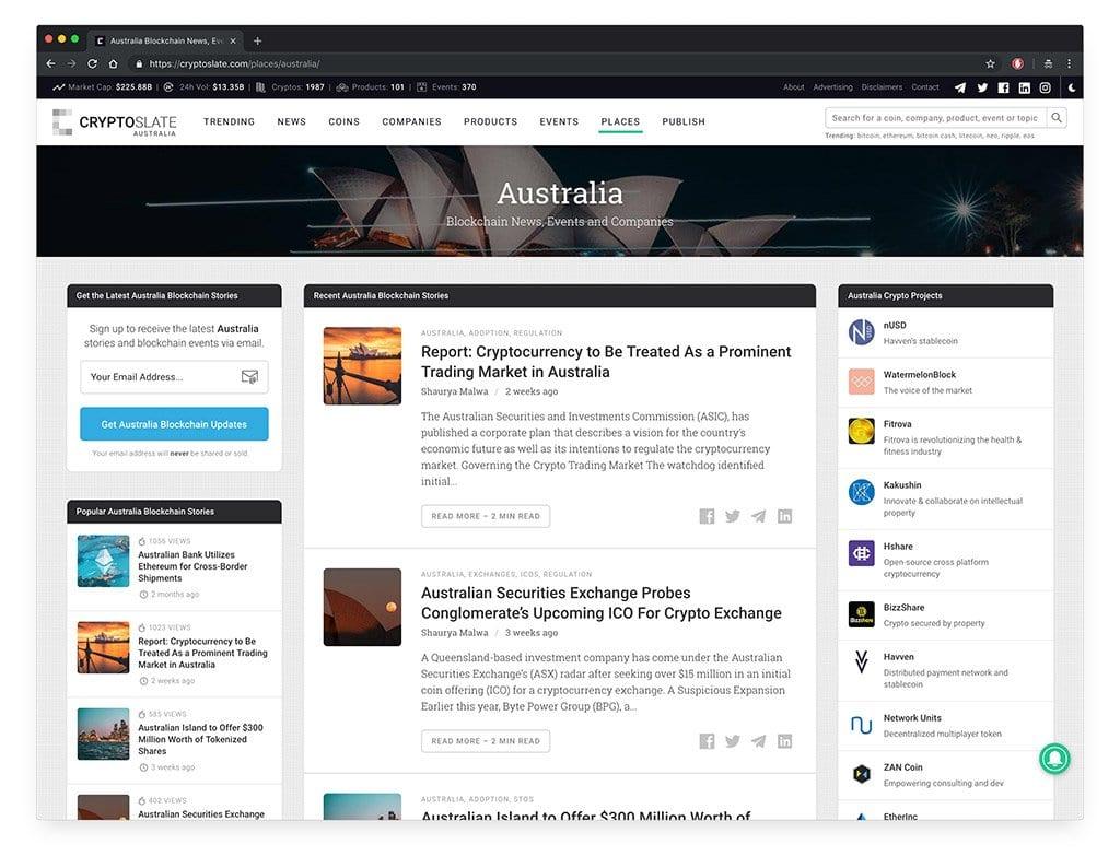 australian crypto market