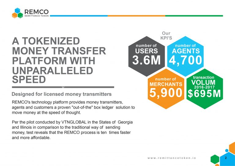 PR: Remco Launches Pre-ICO Token Sale – Parent Company Processed $700,000,00 in the Last 24 Months