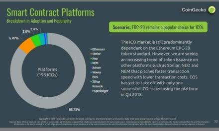 Ethereum Remains Monopolistic Platform for ICOs; Stellar, NEO Follow Lead