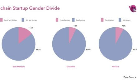 Data Shows that Women Are Underrepresented in Blockchain and Crypto
