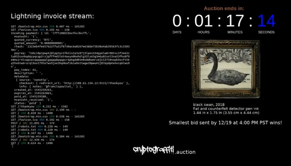 Cryptograffiti's Latest 'Running Bitcoin' Portrait Sees Auction Bids of Over $30K
