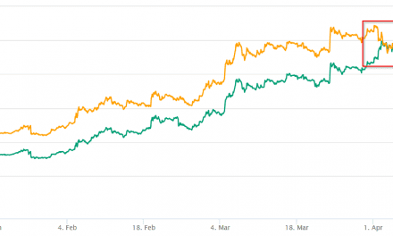 Experts argue on whether to go short or long on Binance Coin