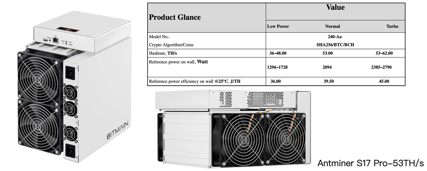 Bitmain's New Antminer Specs Show Devices Process Over 50 Terahash
