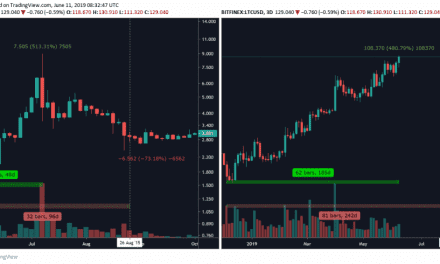 Could Litecoin overtake XRP before the halving?