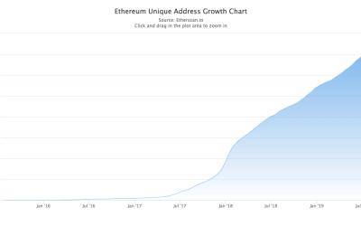 Ethereum celebrates successful August with more than 75 million unique addresses