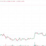 XRP breaks out of bear-trend in monster rally