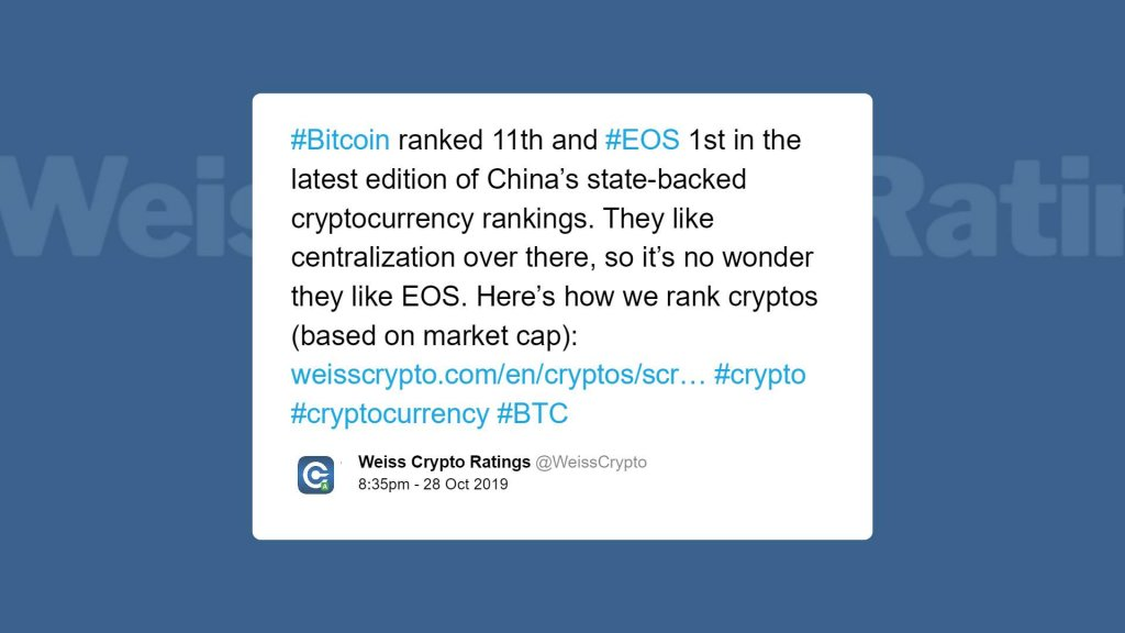 Bitcoin rating