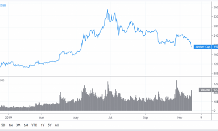 XLM, TRX and ADA are bouncing, but is the carnage over?
