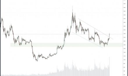 Crypto market incurs technical strength as altcoins begin turning parabolic