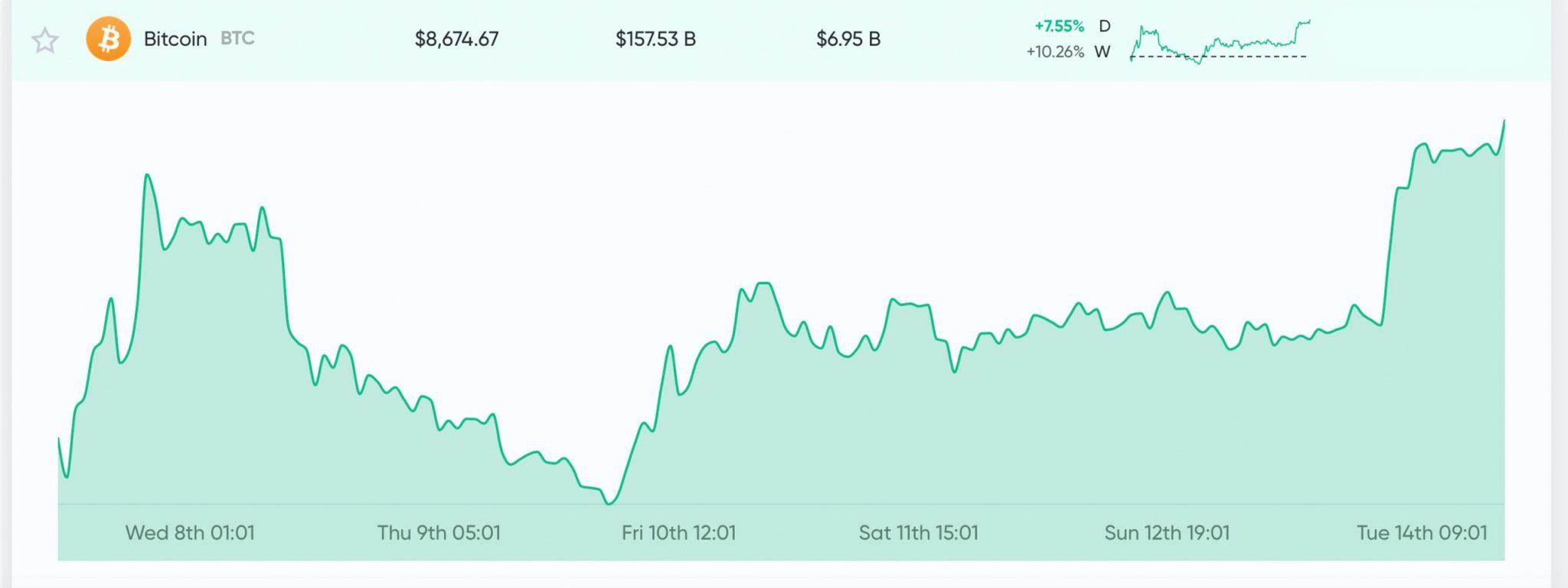 cryptocurrency market cap jan 2021