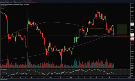 """Analyst: Bitcoin could see an explosive upwards movement after tapping key """"buy zone"""""""