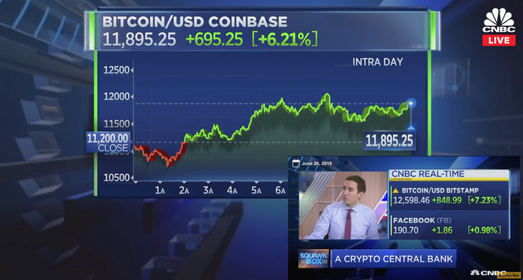 Bitcoin Live: How to Watch the Next Price Run or Crash in Real-Time