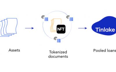 Ethereum DeFi platform Centrifuge wants everyone to access liquidity via tokenized real-world assets