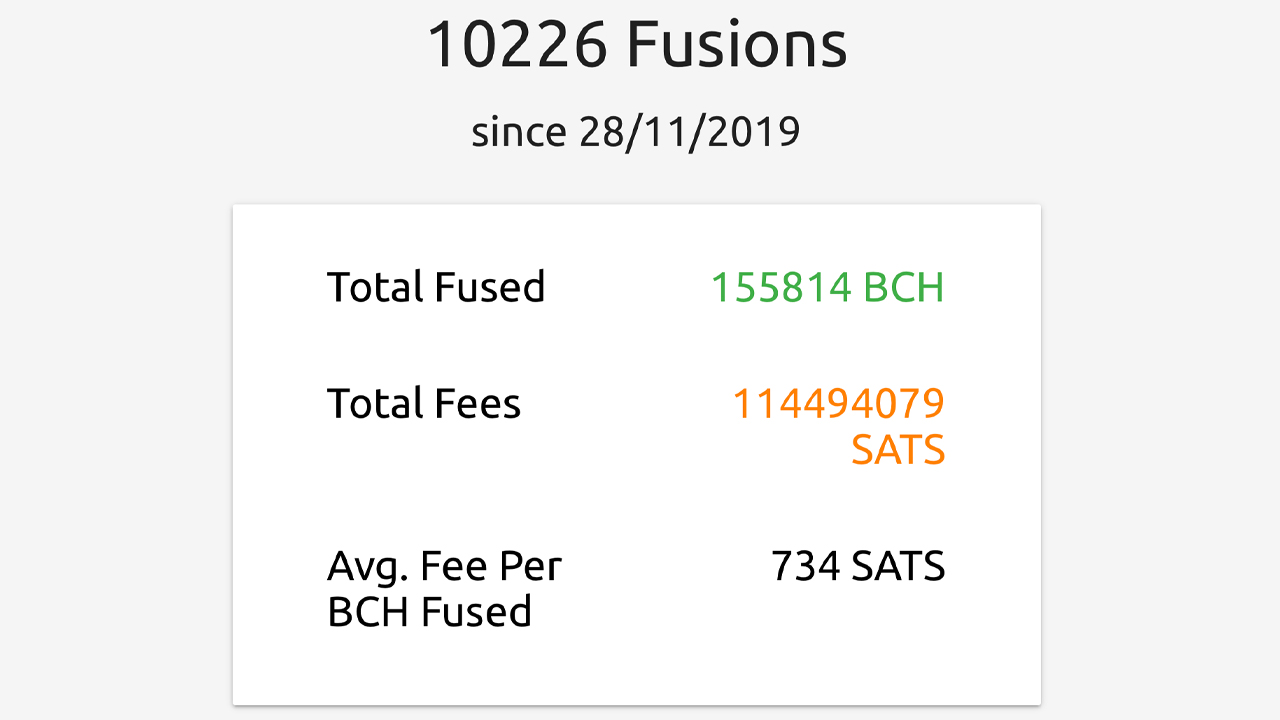 Fusing With Whales: Cashfusion Privacy Mixing Expands Allowing 10x Bigger Coins