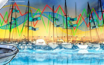 Price analysis 9/23: BTC, ETH, XRP, BCH, DOT, BNB, CRO, LTC, LINK, BSV
