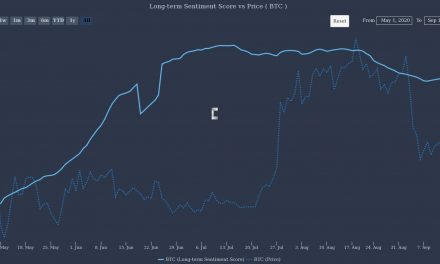 Bitcoin's social sentiment level is at a new low – could prices surge?